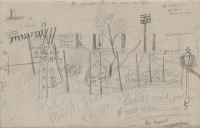 Study of fences and telegraph pole